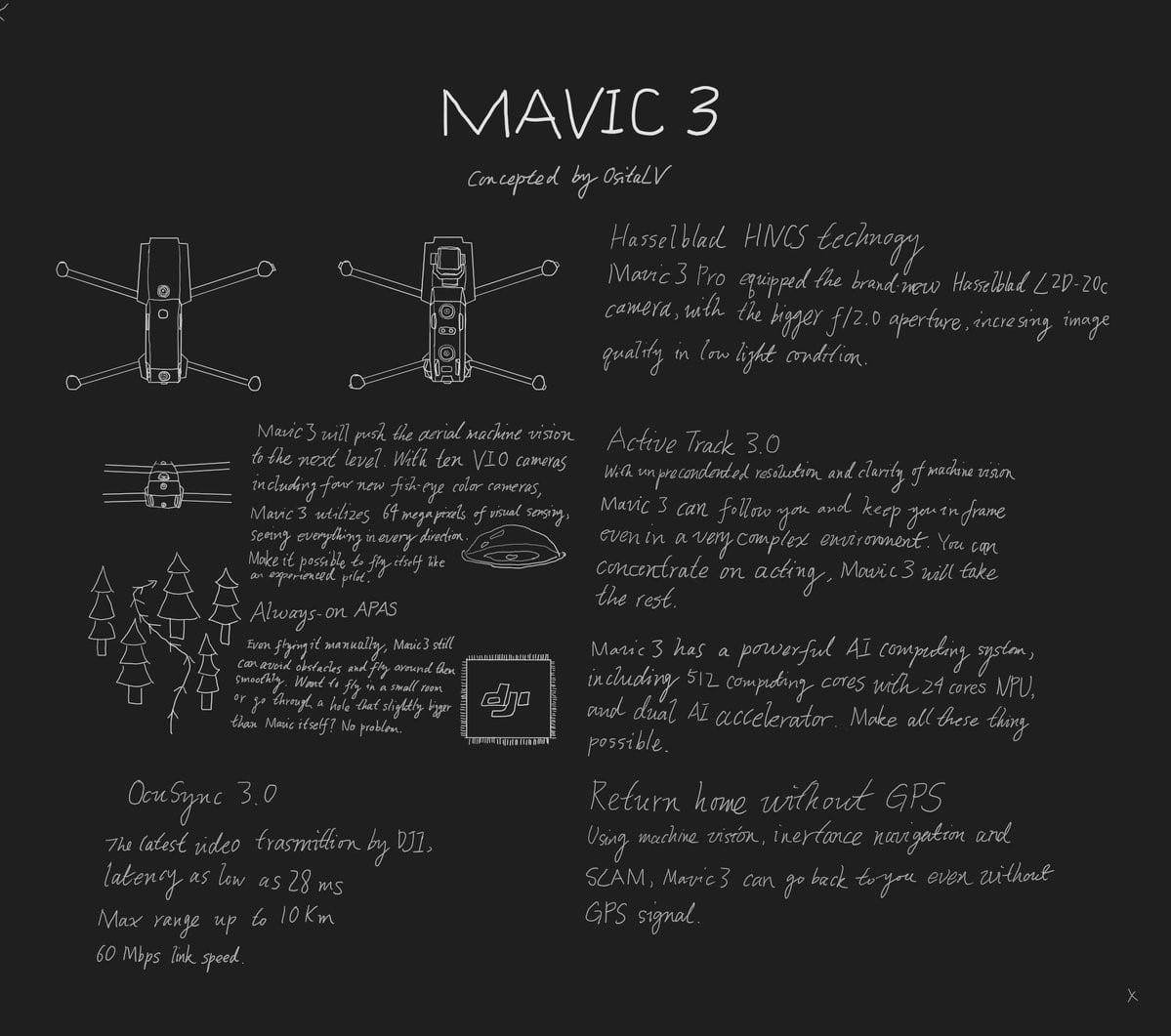 DJI Mavic 3
